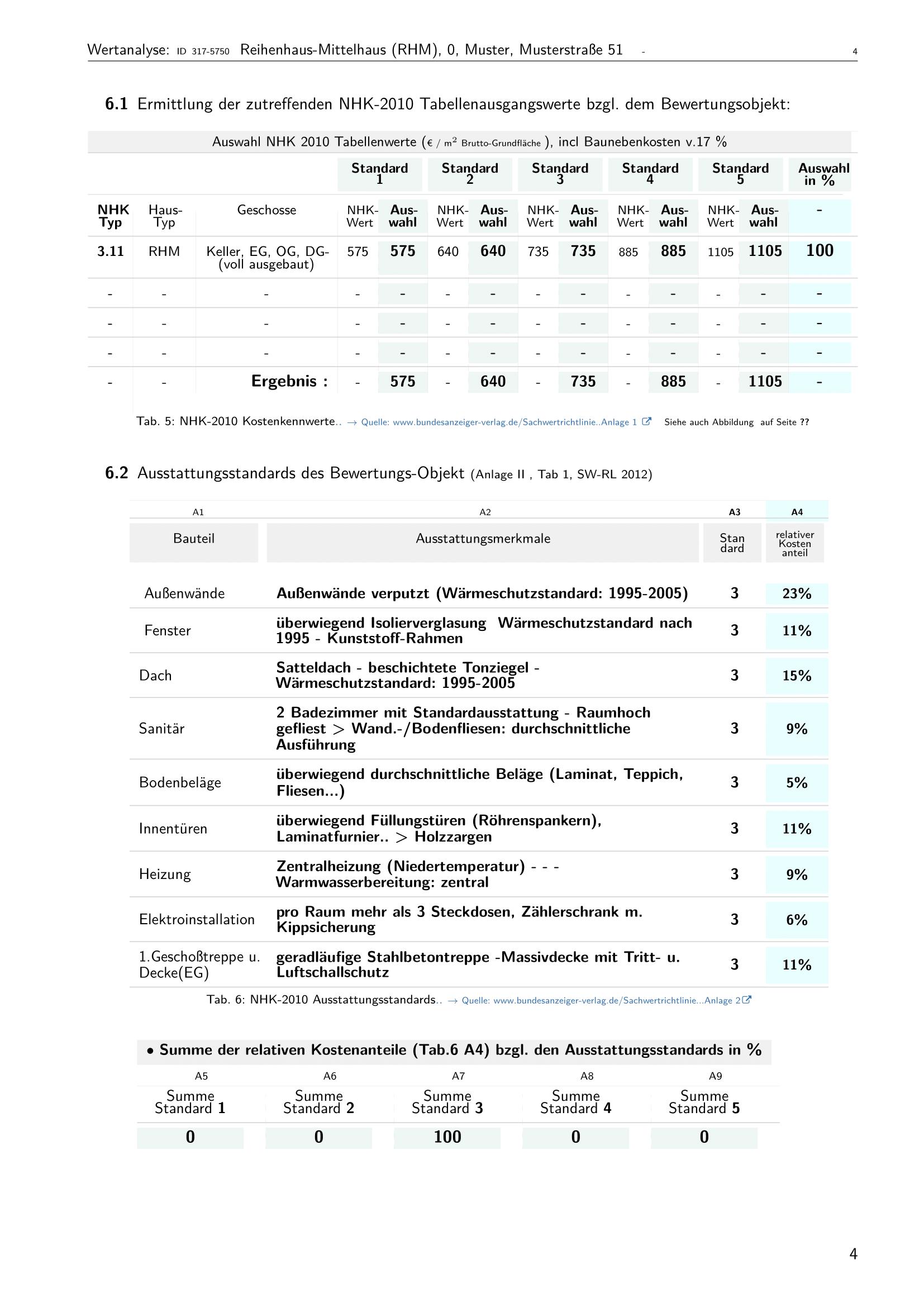 Seite 4 Expertise Immobilienbewertung