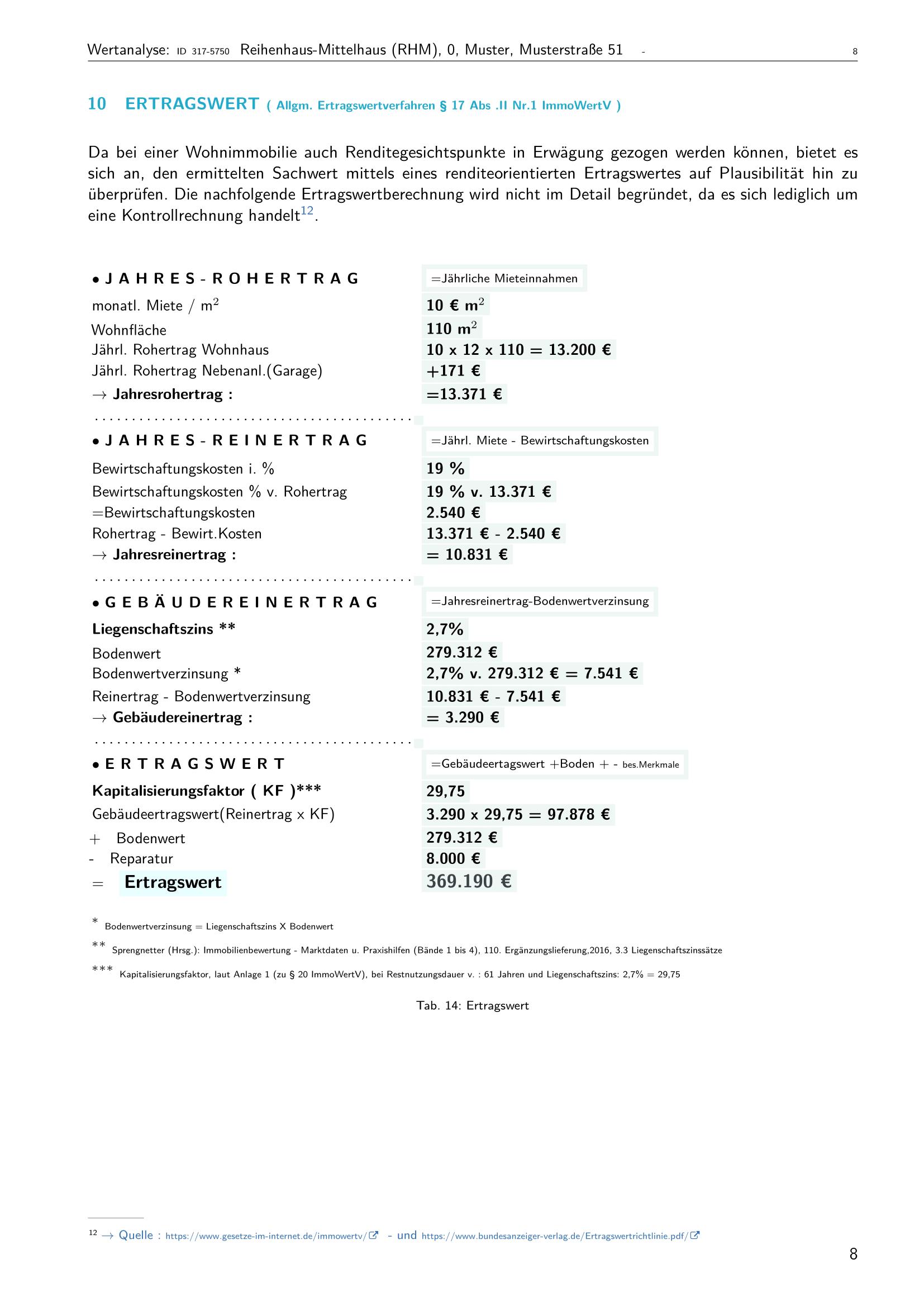 Seite 8 Expertise Immobilienbewertung