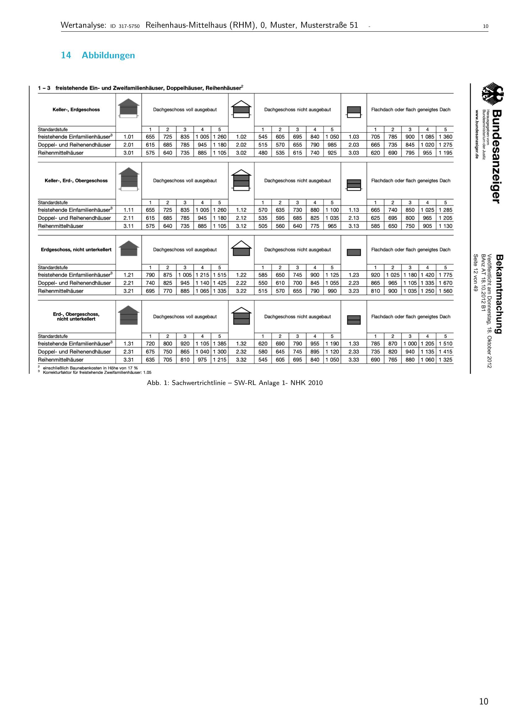 Seite 10 Expertise Immobilienbewertung